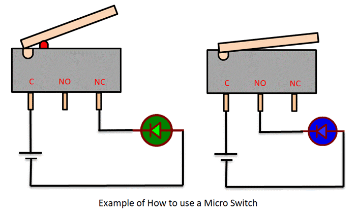 Diagrama do microinterruptor 2